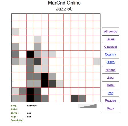 margrid2